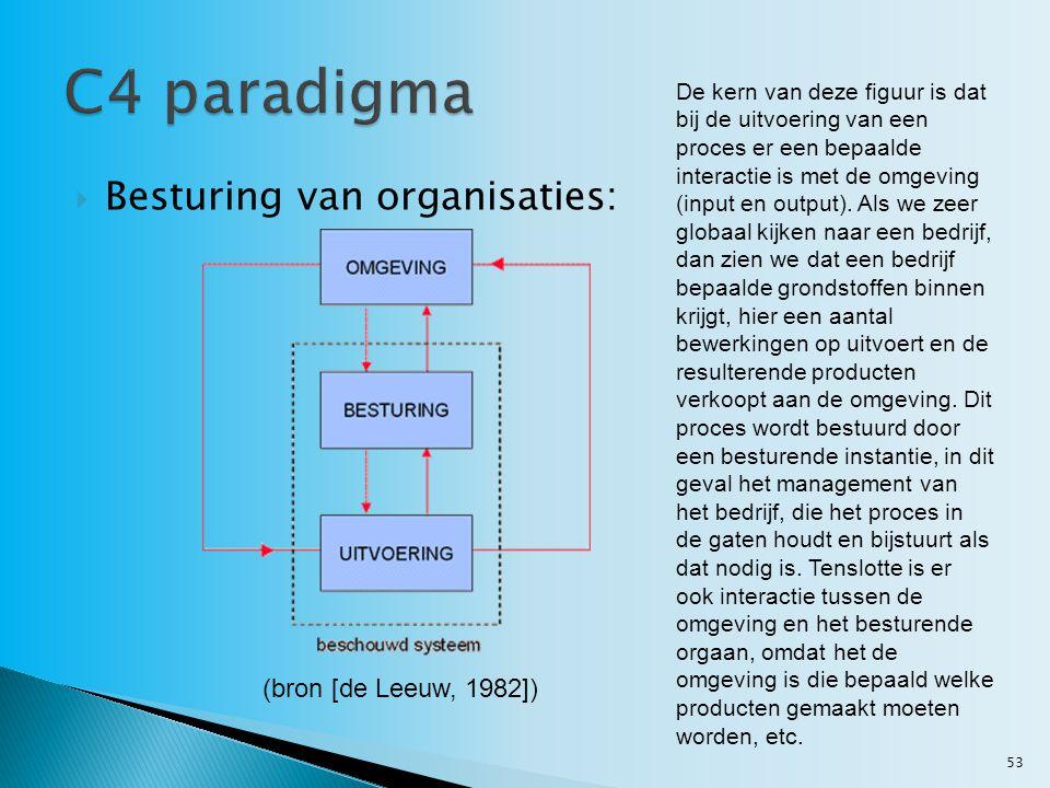 C4 paradigma Besturing van organisaties: (bron [de Leeuw, 1982])